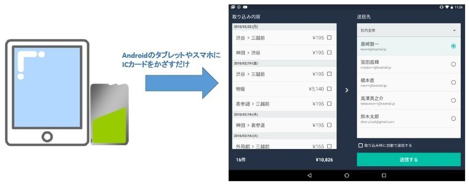 「Dr.経費精算」製品詳細2