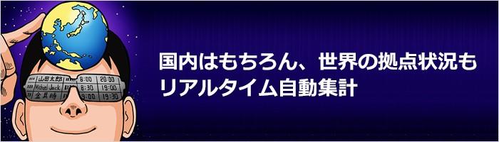 勤怠管理 KING OF TIME製品詳細2