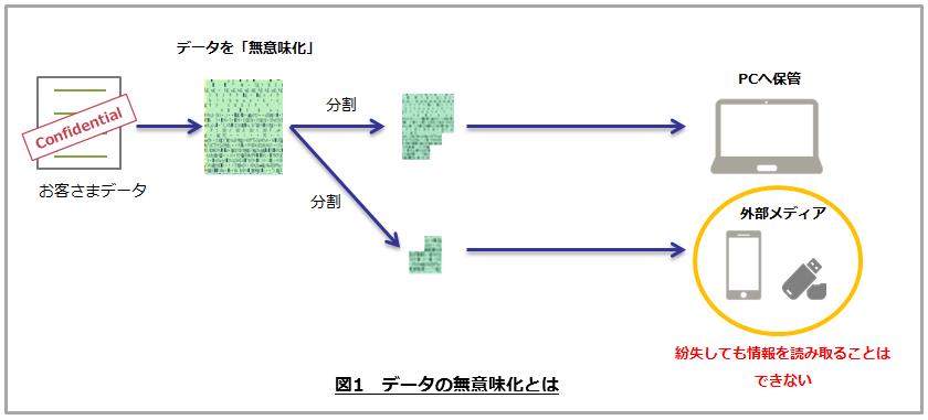 ZENMU for PC製品詳細1