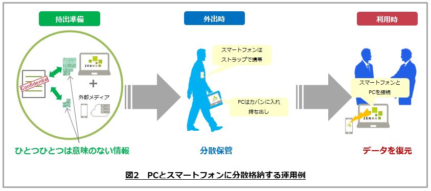ZENMU for PC製品詳細2