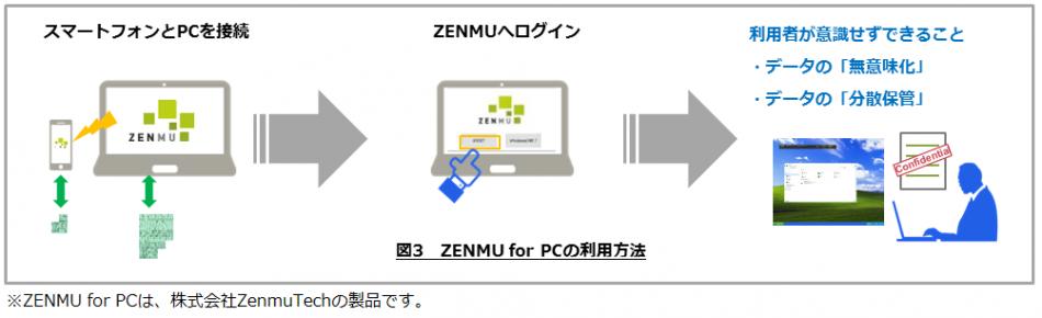 ZENMU for PC製品詳細3