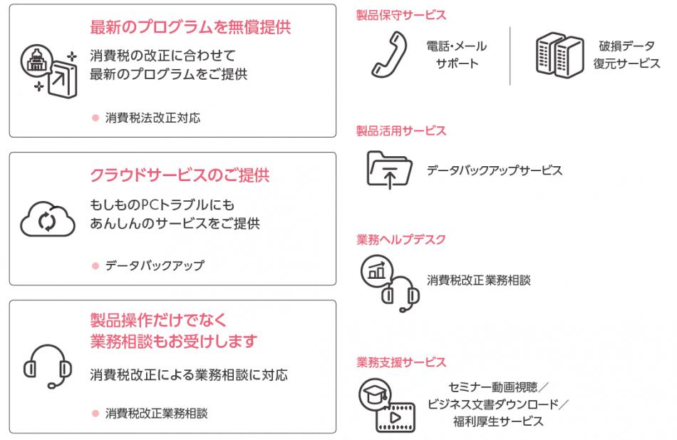 弥生販売 20 ネットワーク製品詳細3