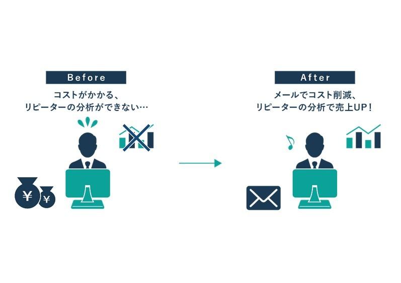 配配メール製品詳細2