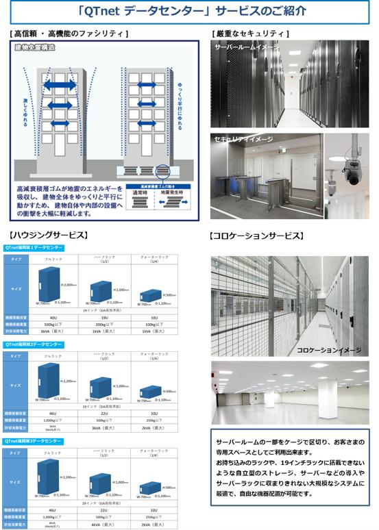 「QTnet データセンター」製品詳細3