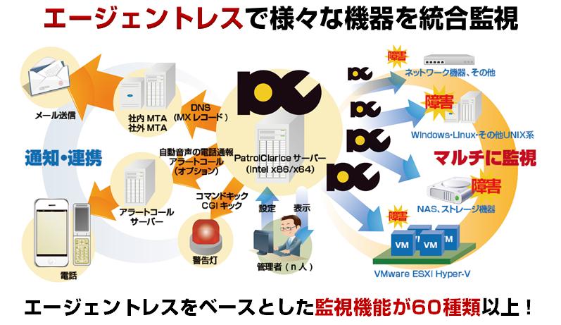 PATROLCLARICE(パトロールクラリス)製品詳細1
