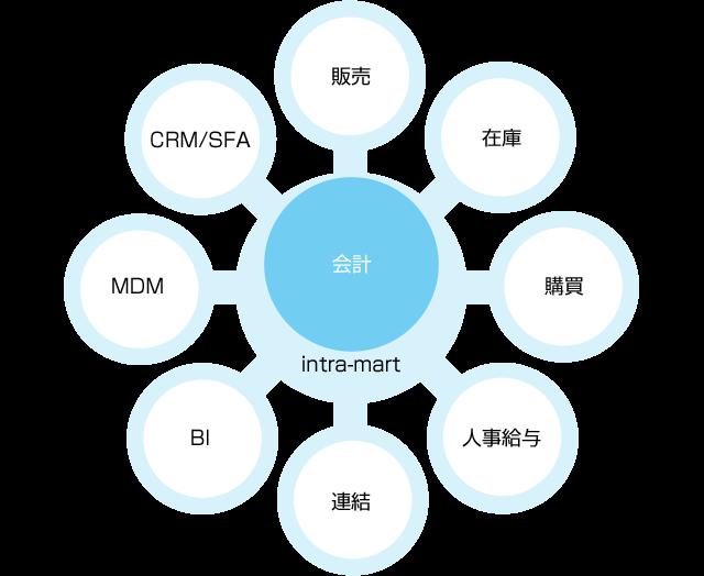 ACT-Potentia製品詳細1