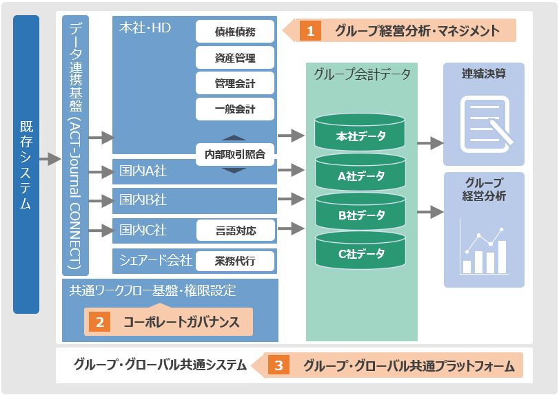 ACT-Potentia製品詳細3