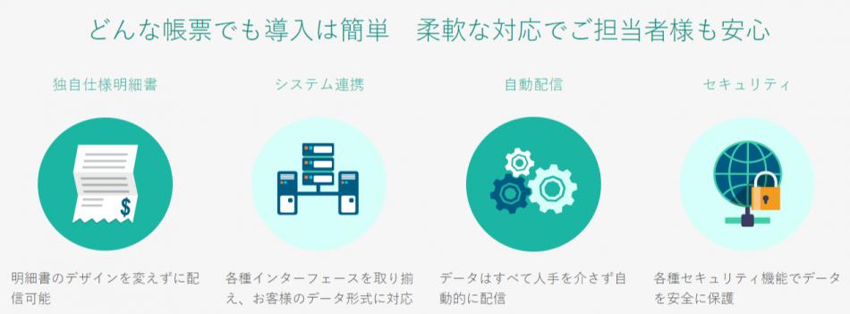 明細書配信サービス「ナビエクスプレス」製品詳細2