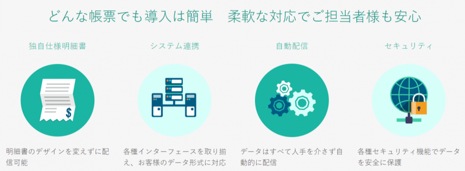 電子帳票ソリューション「ナビエクスプレス」製品詳細2