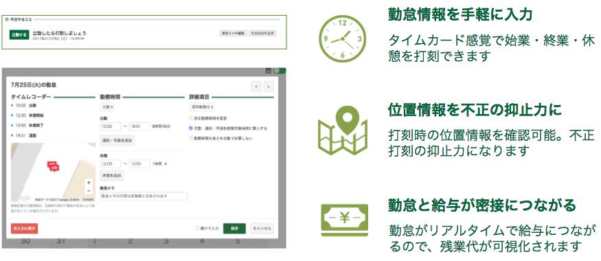 人事労務freee製品詳細3