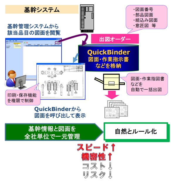 QuickBinder for iAP製品詳細3
