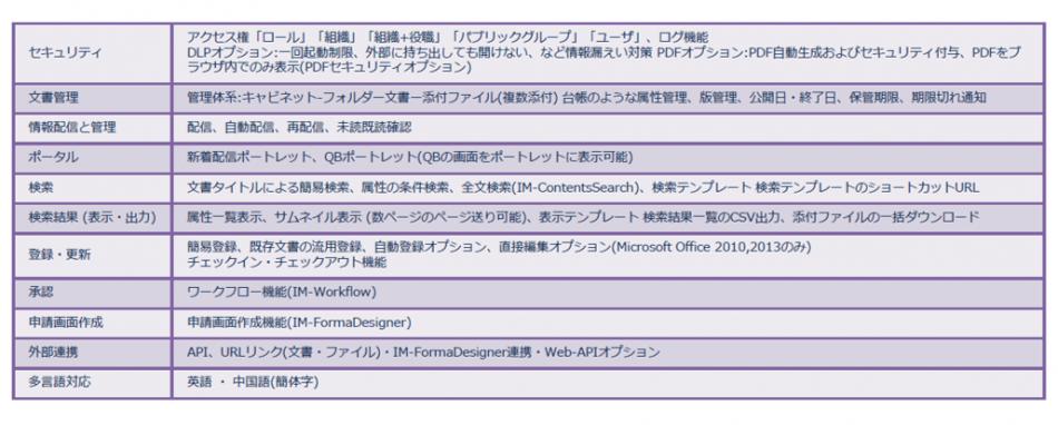 QuickBinder for iAP製品詳細2