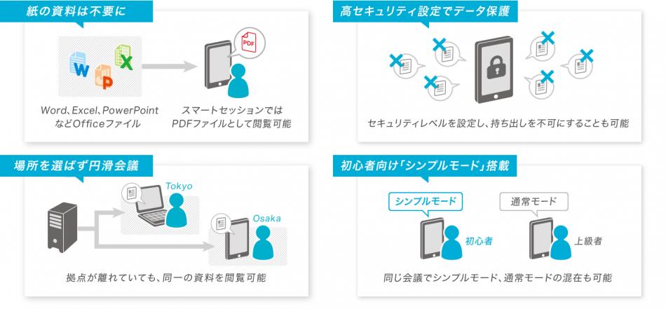 スマートセッション製品詳細1