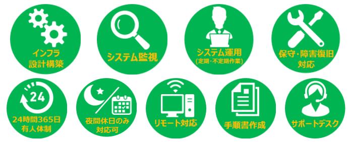 システム運用監視サービス製品詳細1