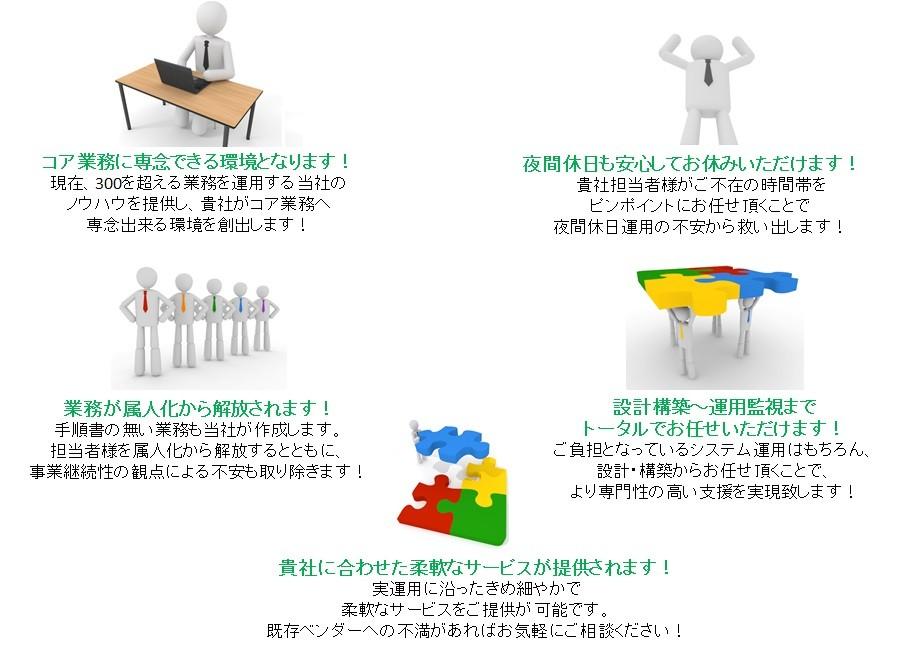 システム運用監視サービス製品詳細2