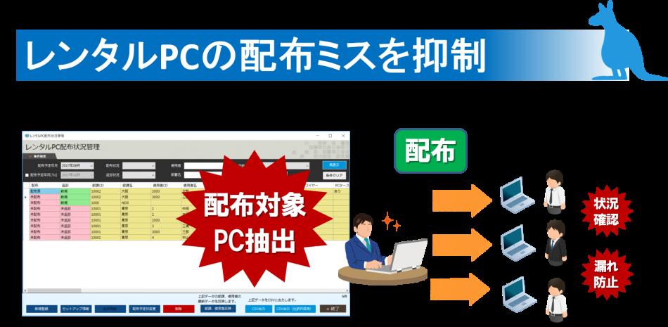 レンタル情報管理ツール製品詳細2