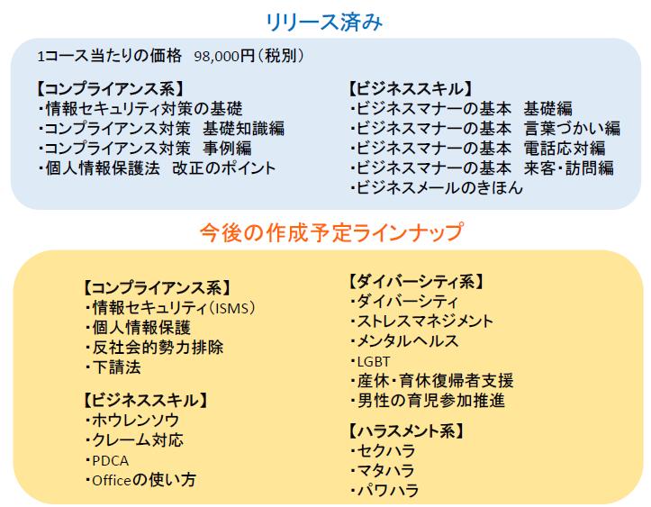 コンテンツデータ販売&オリジナル作成サービス製品詳細1