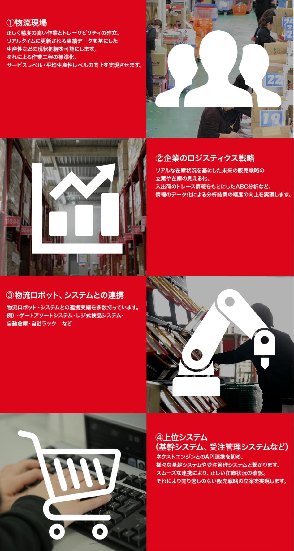 倉庫管理システム「クラウドトーマス」製品詳細2