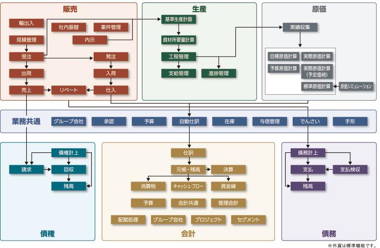 EXPLANNER/Z製品詳細2