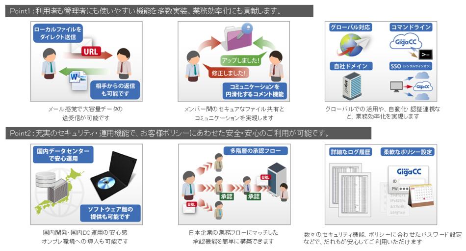 GigaCC ASP/OFFICE製品詳細3