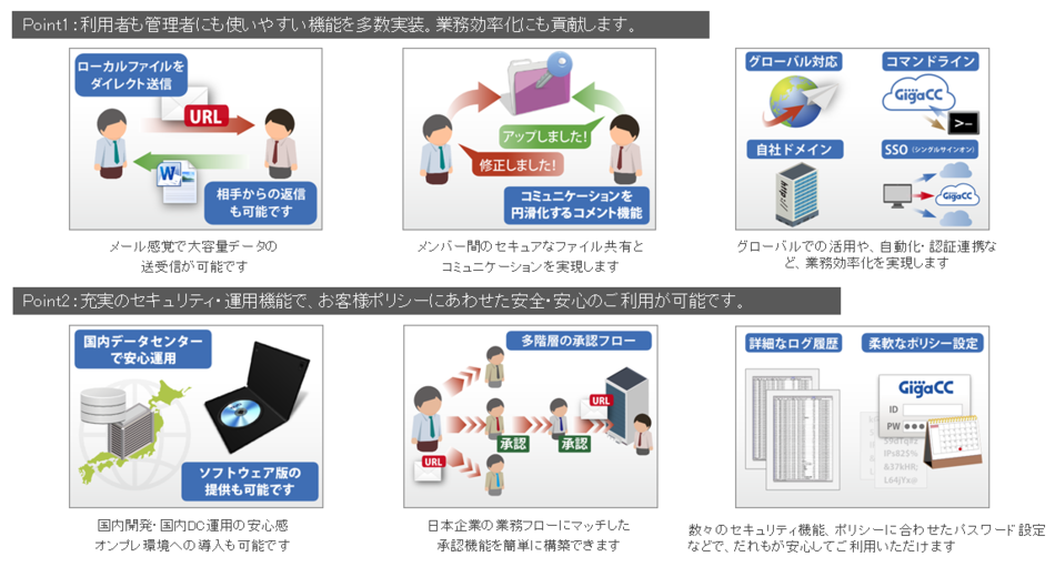 GigaCC ASP製品詳細3