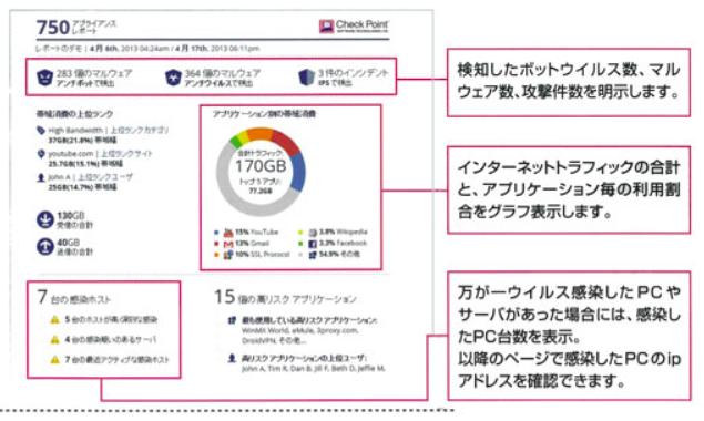 CheckPoint700シリーズ製品詳細3
