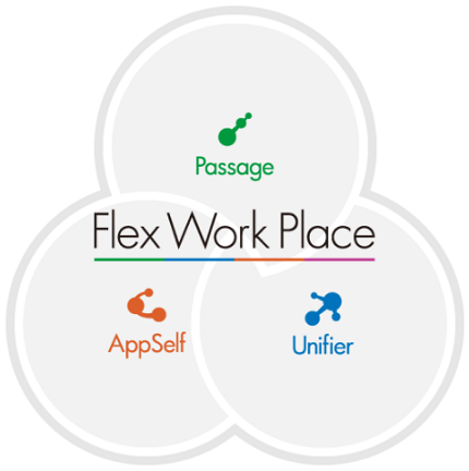 Flex Work Place製品詳細1