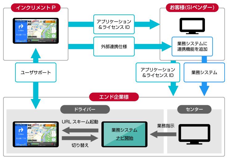 MapFanナビアプリ製品詳細2