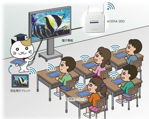 ACERA 950製品詳細1