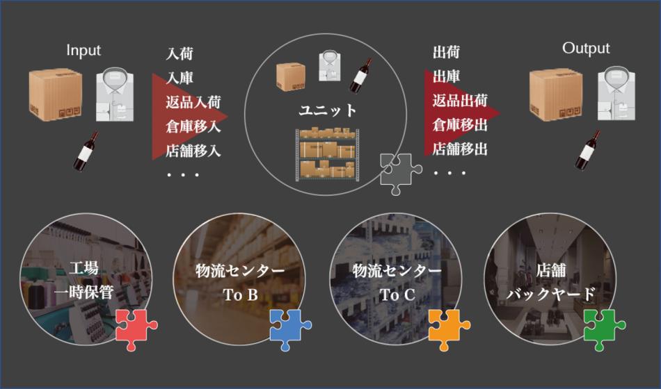 W3 SIRIUS製品詳細1