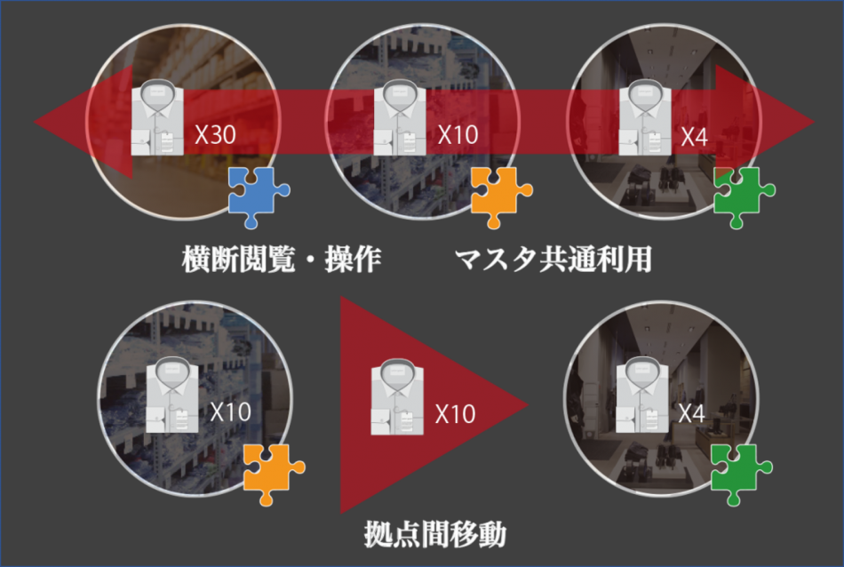 W3 SIRIUS製品詳細2