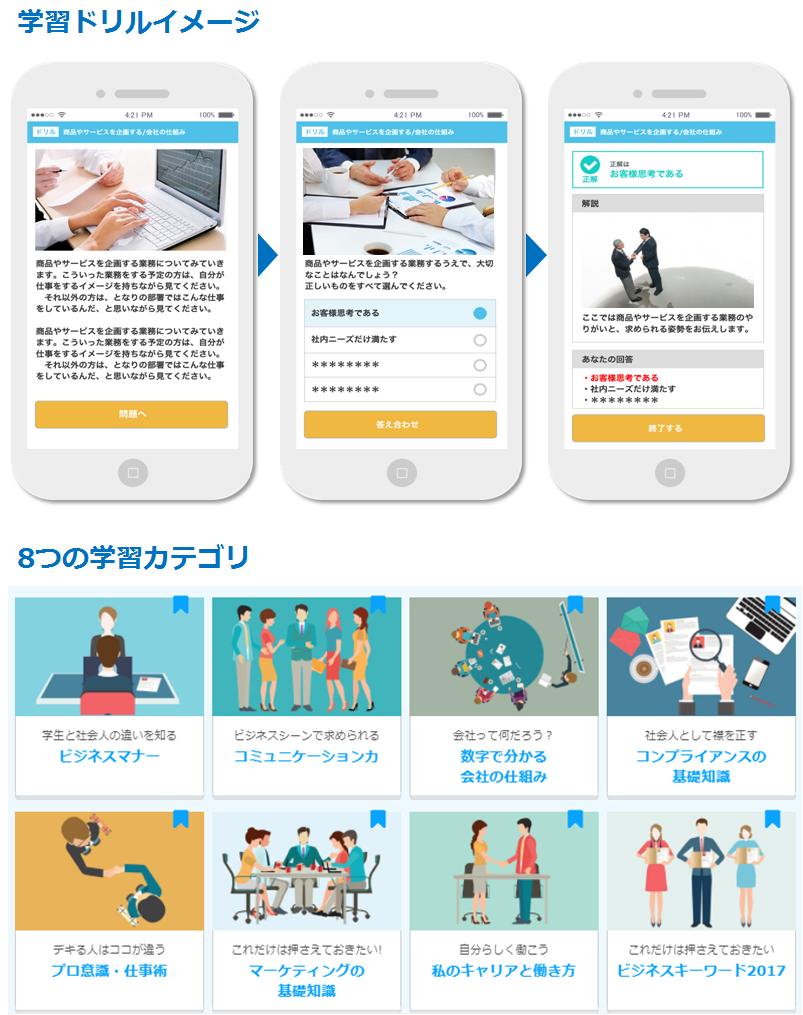 ビジネスの達人モバイル製品詳細2