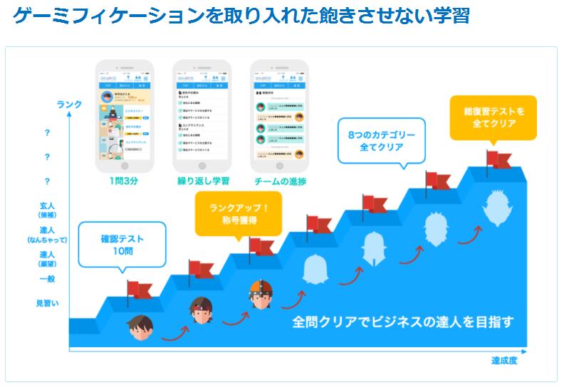 ビジネスの達人モバイル製品詳細3