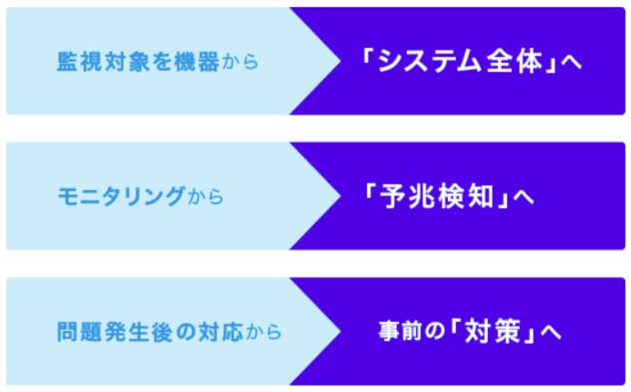 System Answer G3製品詳細1