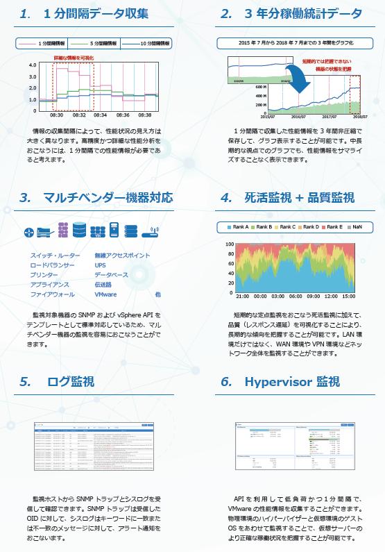 System Answer G3製品詳細2