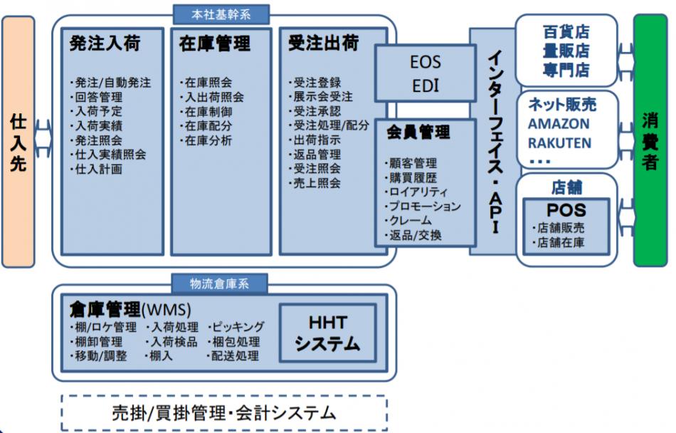 AMI(G2)製品詳細1