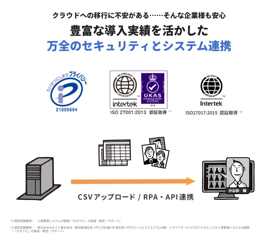 タレントマネジメントなら【シェアNo1】カオナビ製品詳細3