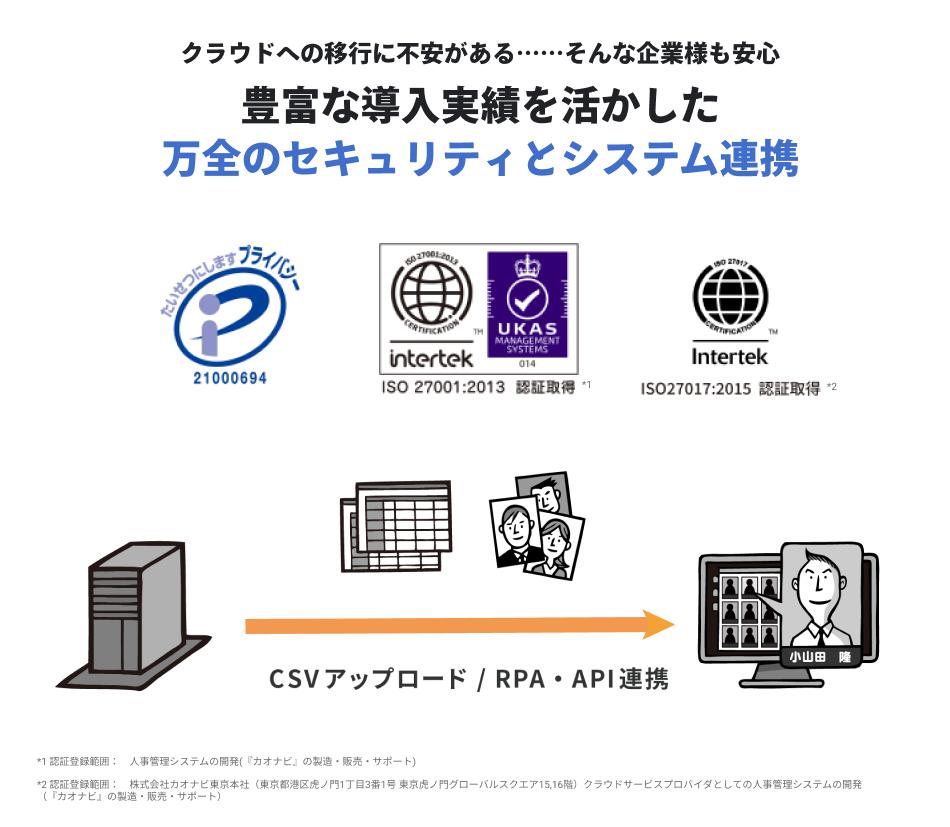 タレントマネジメントシステム【カオナビ】製品詳細3