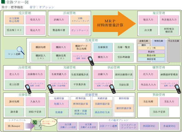effitA製品詳細1