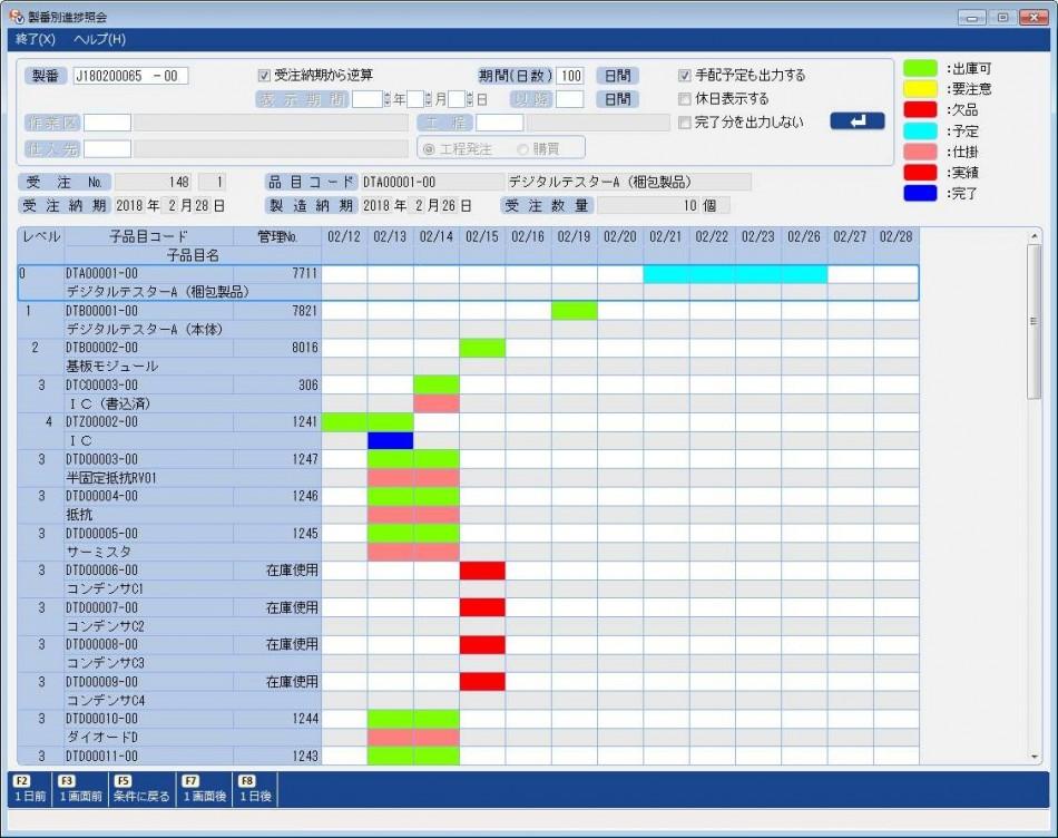 生産革新 Fu-jin製品詳細2