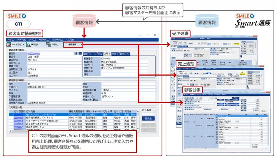Smart通販製品詳細3
