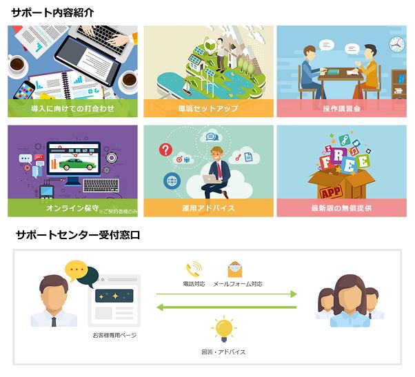 業務デザイナー製品詳細2