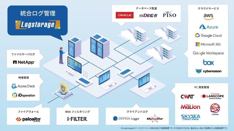 Logstorage製品詳細3