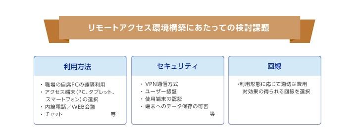 リモートアクセス製品詳細2