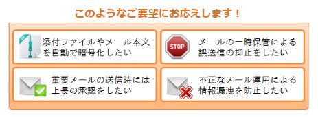 @Securemail Plus Filter製品詳細1
