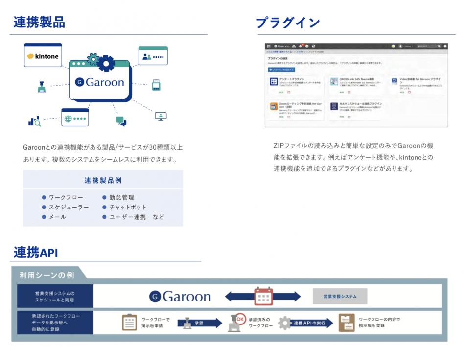 Garoon(ガルーン)製品詳細3