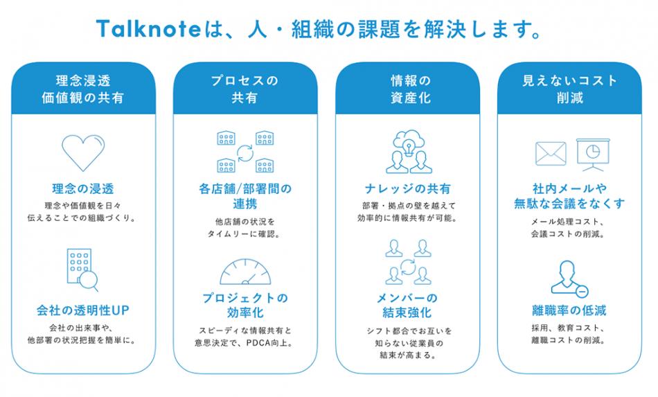 「Talknote」製品詳細1