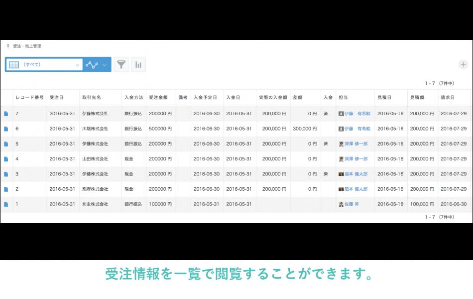 kintone製品詳細2