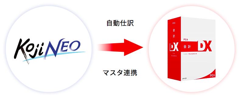 KojiNEO製品詳細2