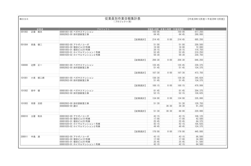 SMILE V コストマネージャー製品詳細3